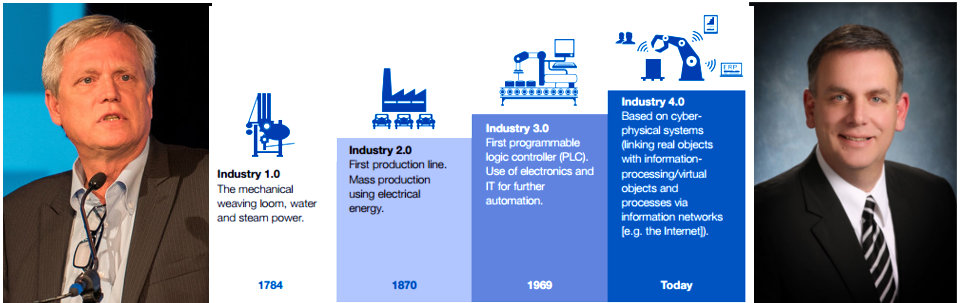 Industry 4-0