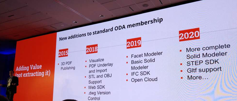 ODA progress in memberships