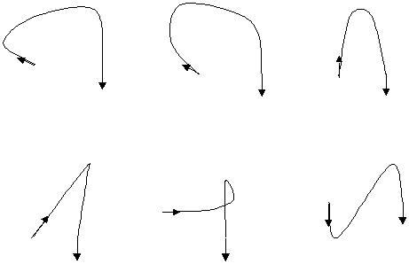A family of Hermite curves
