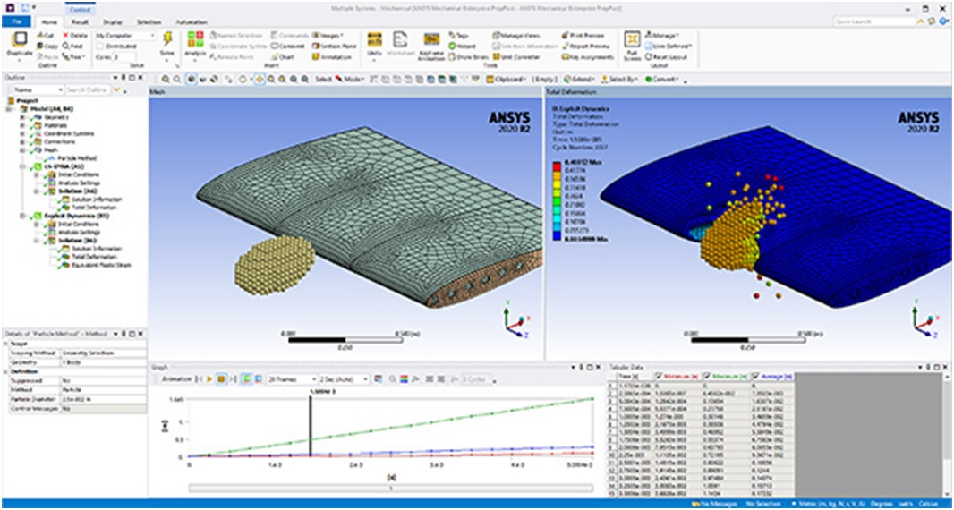 Ansys Mechanical 2020 R2