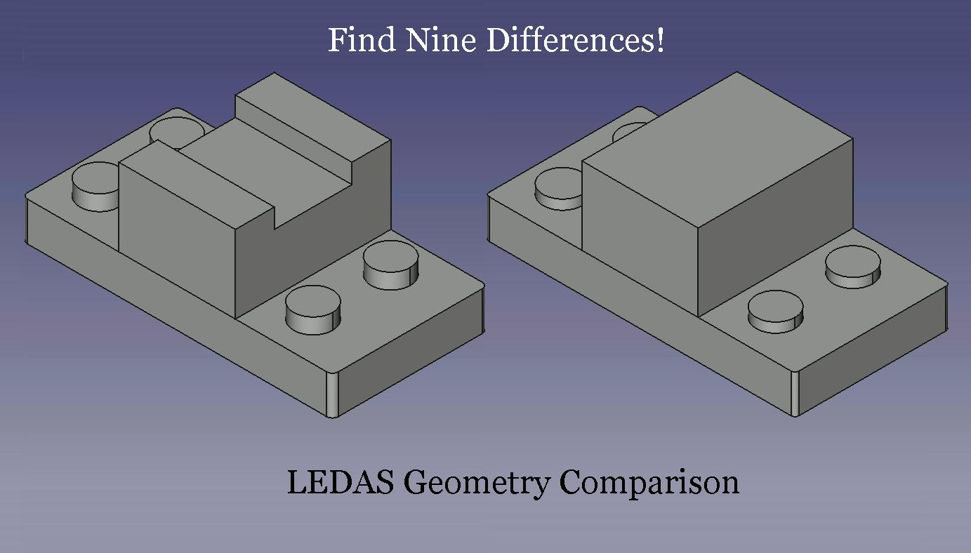 LEDAS Geometric Comparison