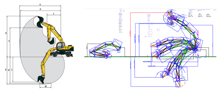 CEAD, Constraint Driven Engineering Design Synthesis Methodology by CADVision Engineers