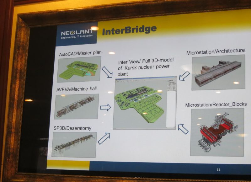 НЕОЛАНТ Interbridge
